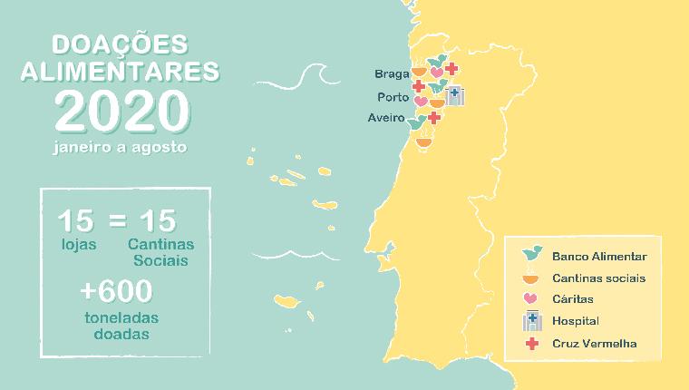 Mapa de doações da Mercadona realizadas em Portugal entre janeiro e agosto de 2020