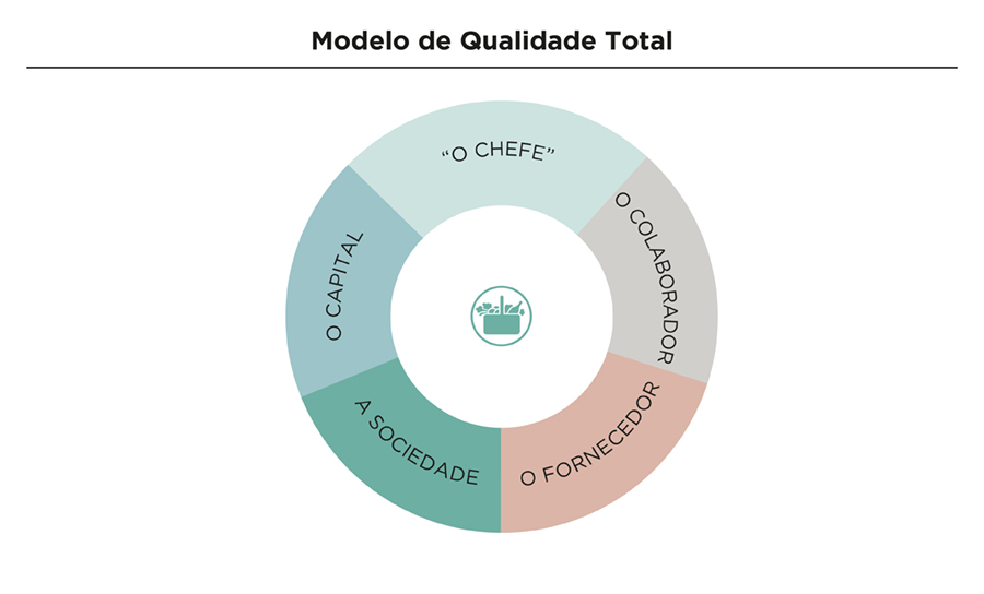 mercadona-modelo-qualidad-total